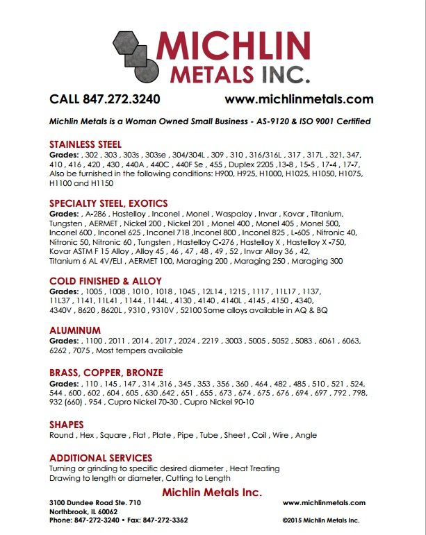 Michlin Metals Line Card 2015